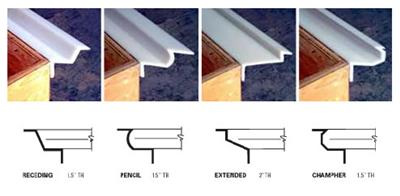 Edge Forms For Concrete Countertops